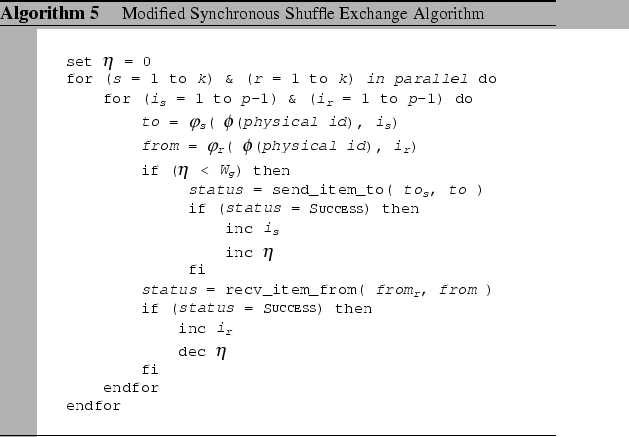 6 2 Modified Synchronous Shuffle Exchange