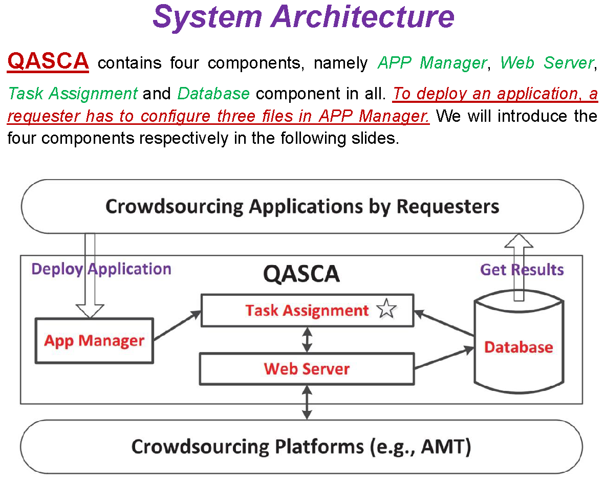 assignment crowdsourcing Request (pdf) | task assignment in s | spatial crowdsourcing (aka mobile crowdsourcing) is a new paradigm of data collection, which has been emerged in the last few years to enable workers to perform tasks in the physical world.